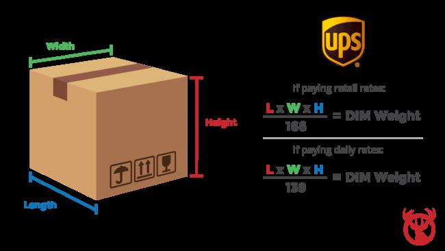 UPS DIM Weight Formula