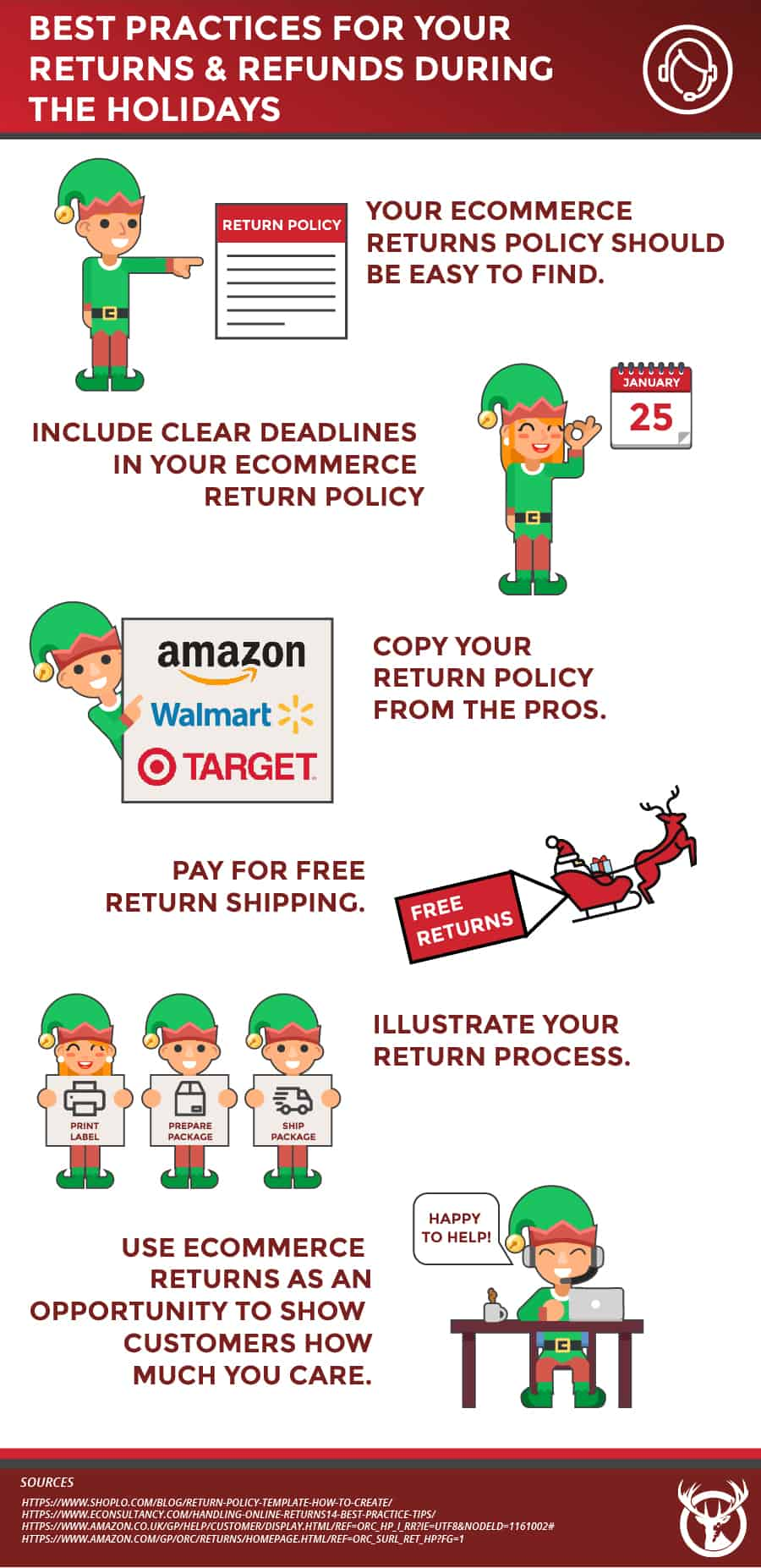 Holiday fulfillment returns best practices