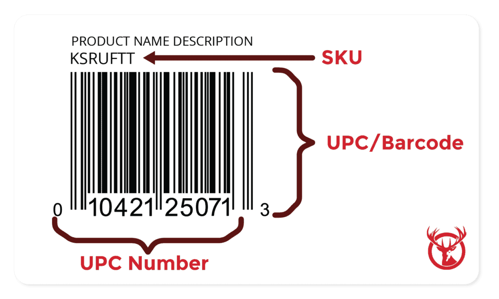 SKU and UPC codes