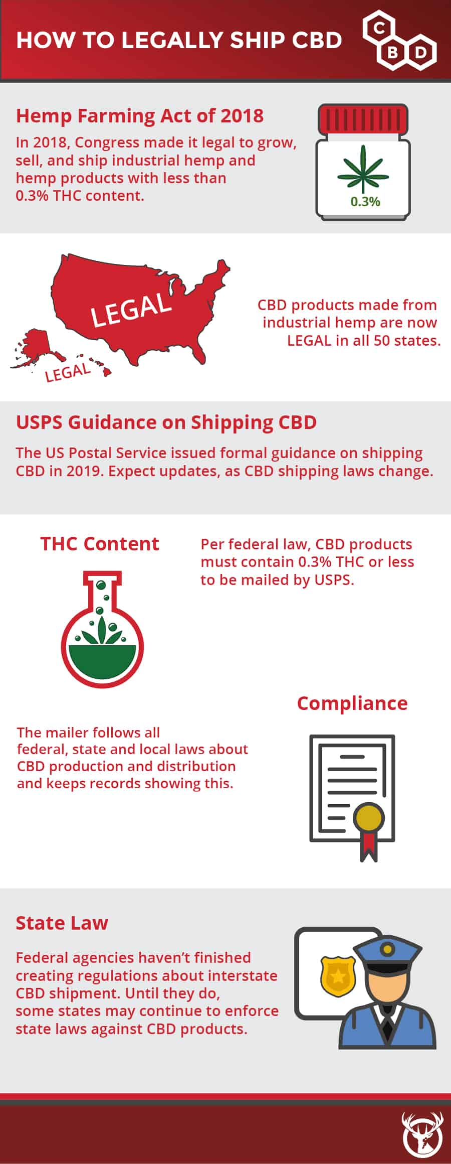 How to legally ship CBD