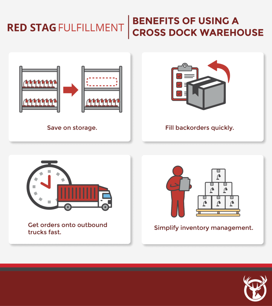 Benefits of cross docking