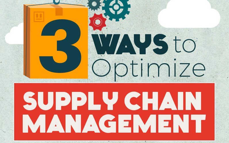 infographic on optimizing your Supply Chain Management