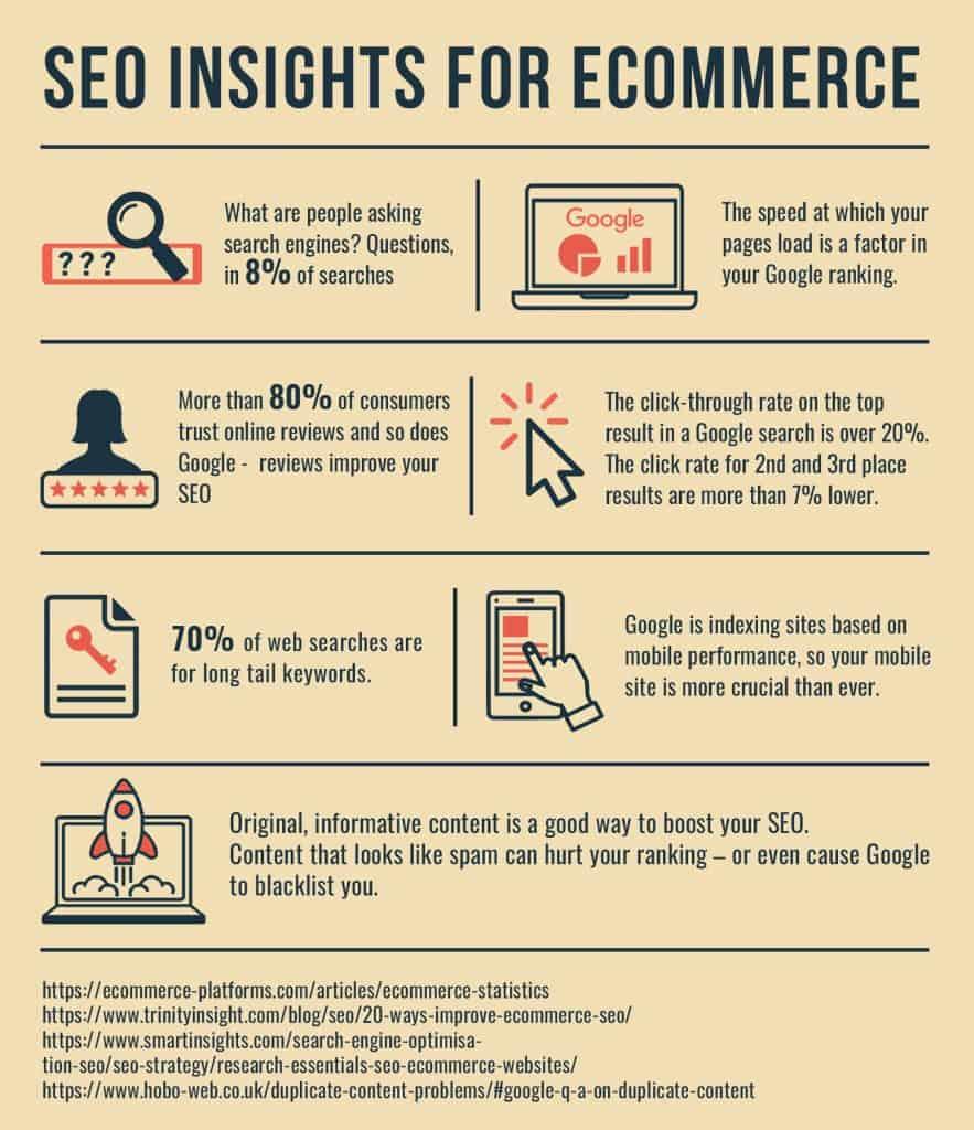 SEO trends ecommerce
