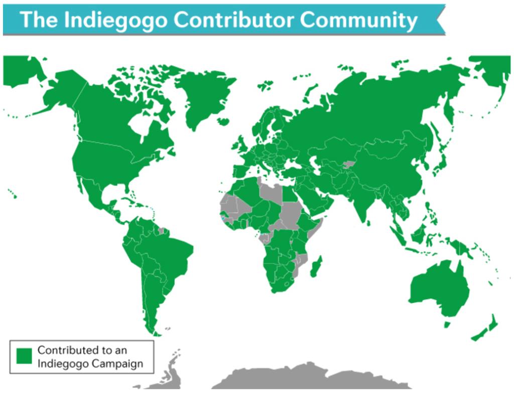 Indiegogo International Funding