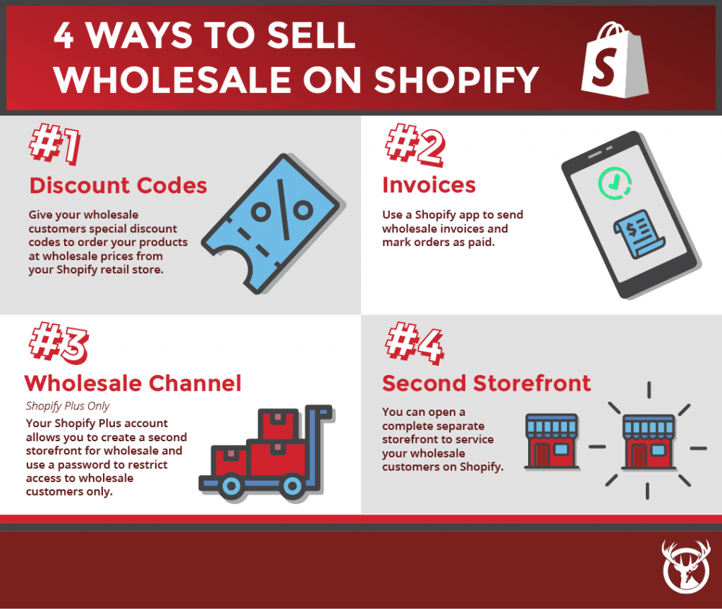 selling wholesale on Shopify 4 ways
