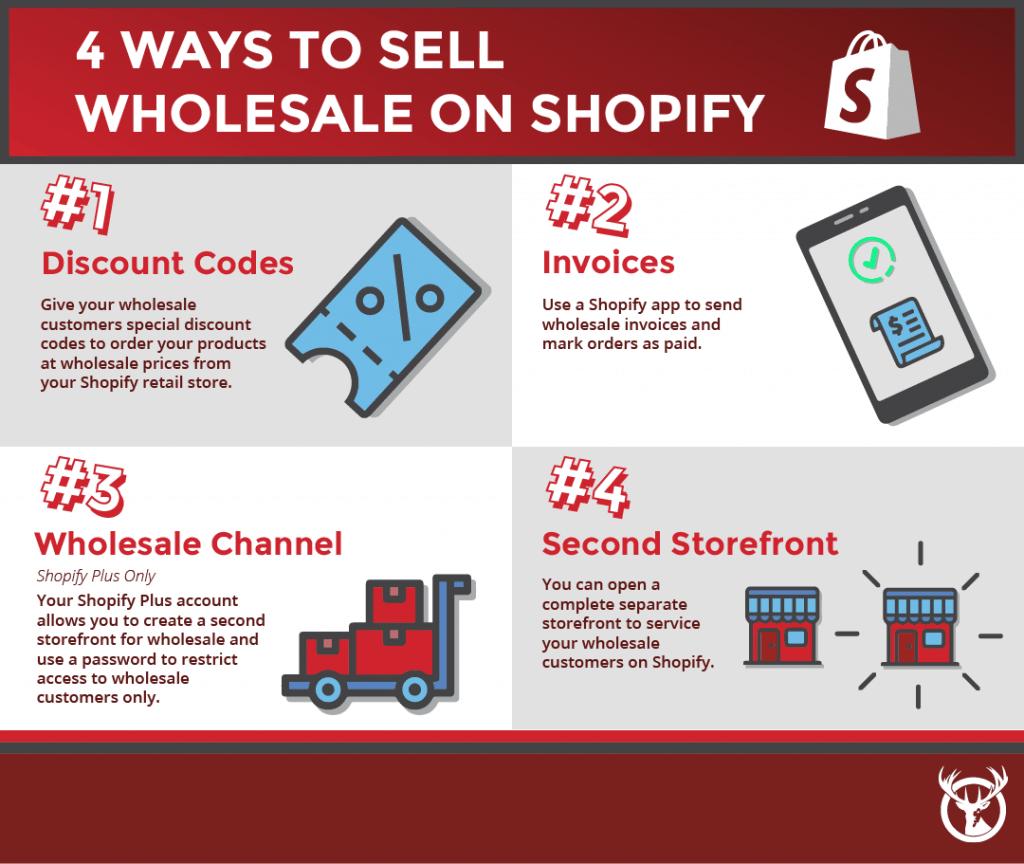 selling wholesale on Shopify 4 ways