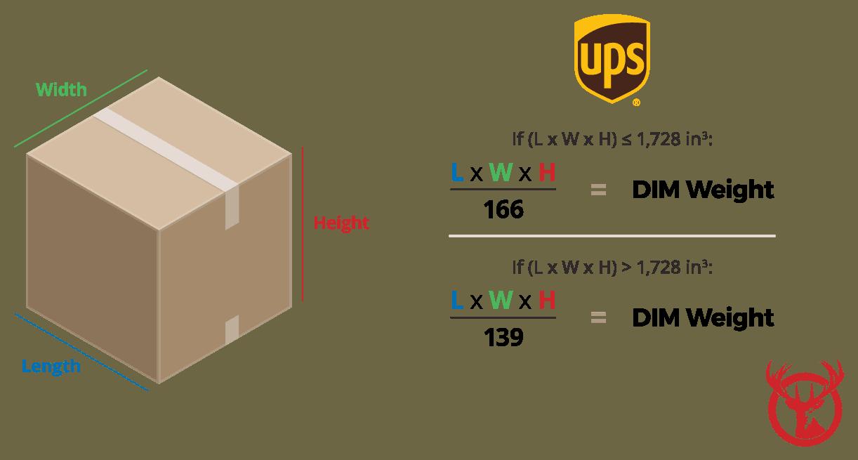 UPS DIM Weight