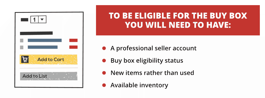 buy box eligibility