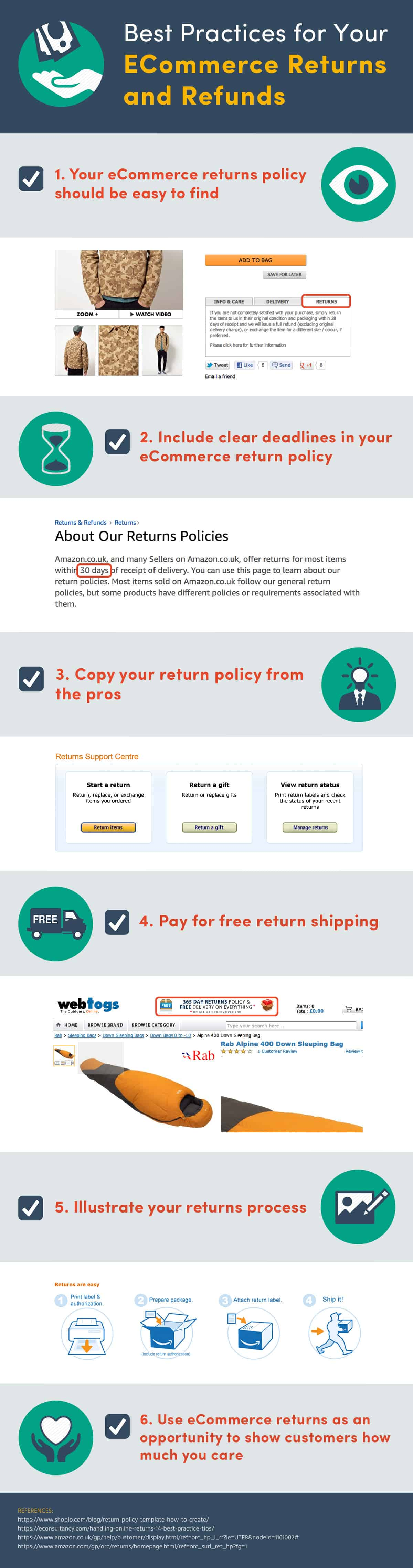 e-commerce returns checklist