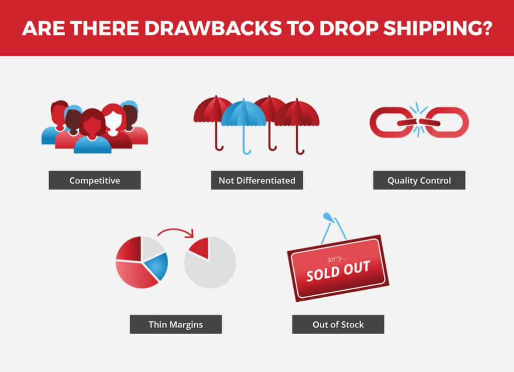 Dropshipping drawbacks